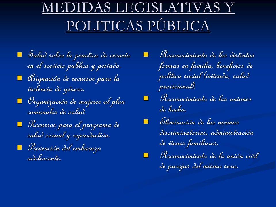 MEDIDAS LEGISLATIVAS Y POLITICAS PÚBLICA Salud sobre la practica de cesaría en el servicio publico y privado. Salud sobre la practica de cesaría en el
