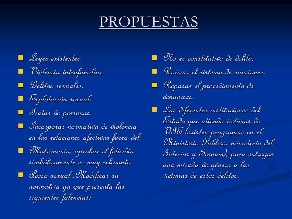PROPUESTAS PRIORITARIAS EN ESTA MATERIA Promover una ley marco de derechos sexuales y reproductivos.
