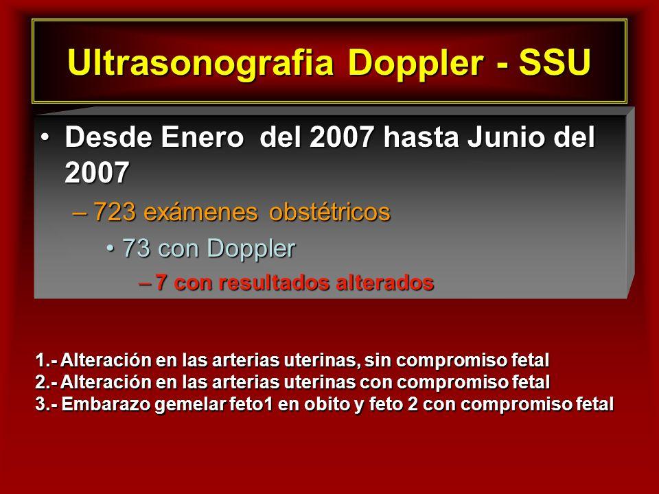 Ultrasonografia Doppler - SSU Desde Enero del 2007 hasta Junio del 2007Desde Enero del 2007 hasta Junio del 2007 –723 exámenes obstétricos 73 con Dopp