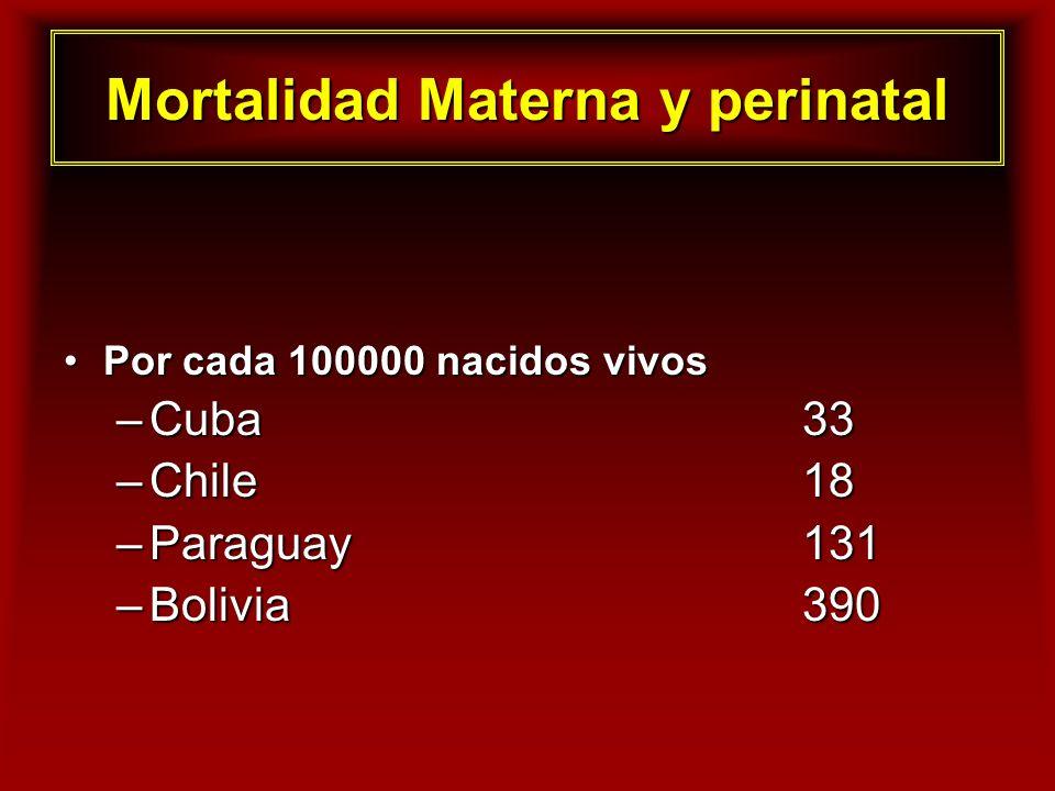 Mortalidad Materna y perinatal Por cada 100000 nacidos vivosPor cada 100000 nacidos vivos –Cuba 33 –Chile18 –Paraguay131 –Bolivia 390