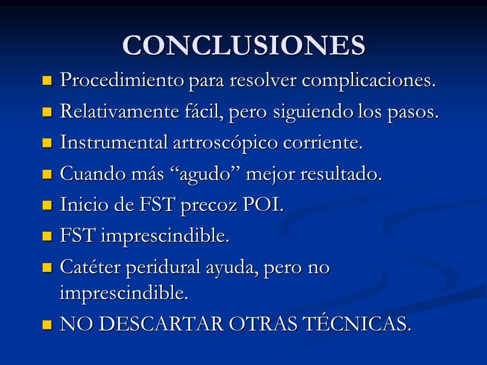 CONCLUSIONES Procedimiento para resolver complicaciones. Procedimiento para resolver complicaciones. Relativamente fácil, pero siguiendo los pasos. Re