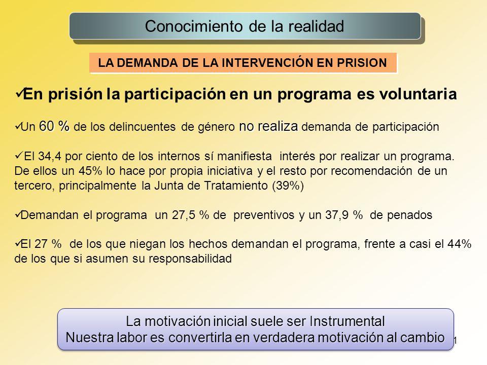 11 Conocimiento de la realidad LA DEMANDA DE LA INTERVENCIÓN EN PRISION La motivación inicial suele ser Instrumental Nuestra labor es convertirla en v