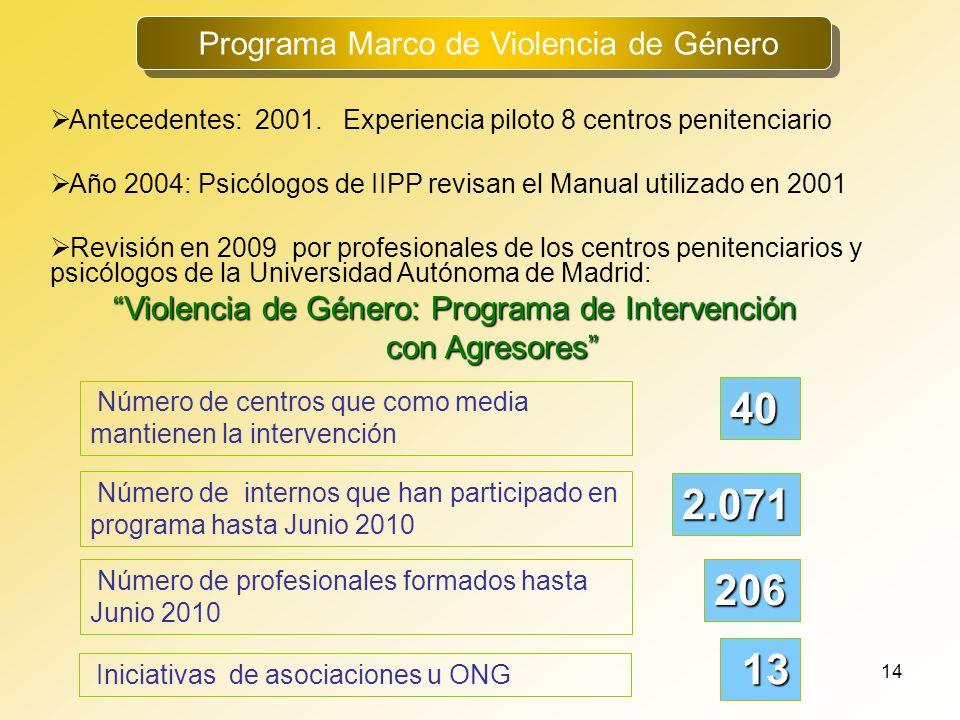 14 Programa Marco de Violencia de Género Número de centros que como media mantienen la intervención 40 Número de internos que han participado en progr