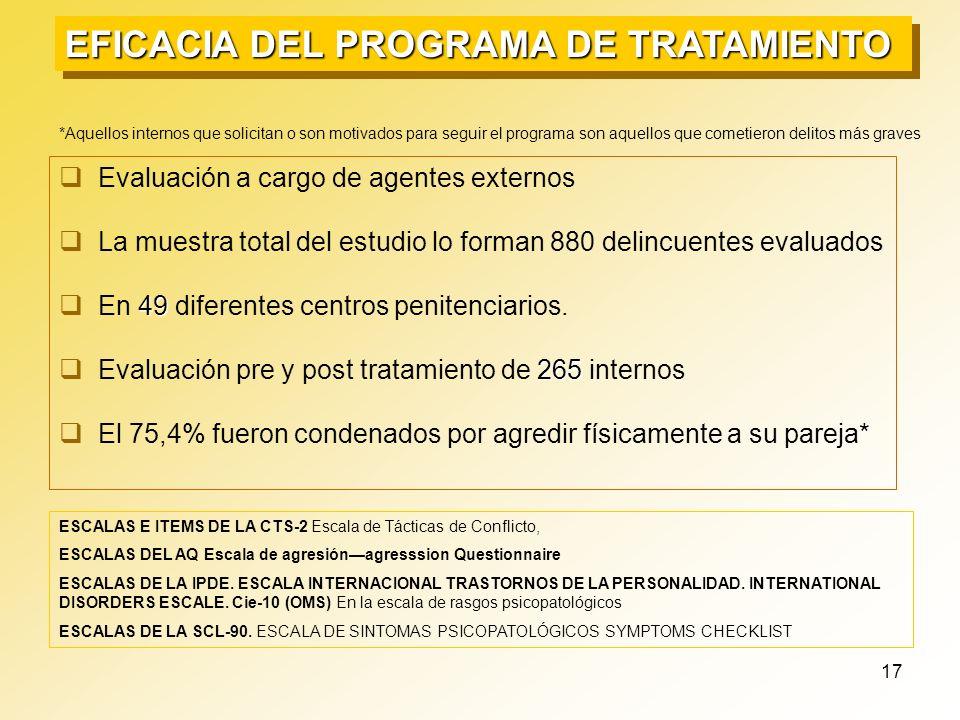 17 EFICACIA DEL PROGRAMA DE TRATAMIENTO Evaluación a cargo de agentes externos La muestra total del estudio lo forman 880 delincuentes evaluados 49 En
