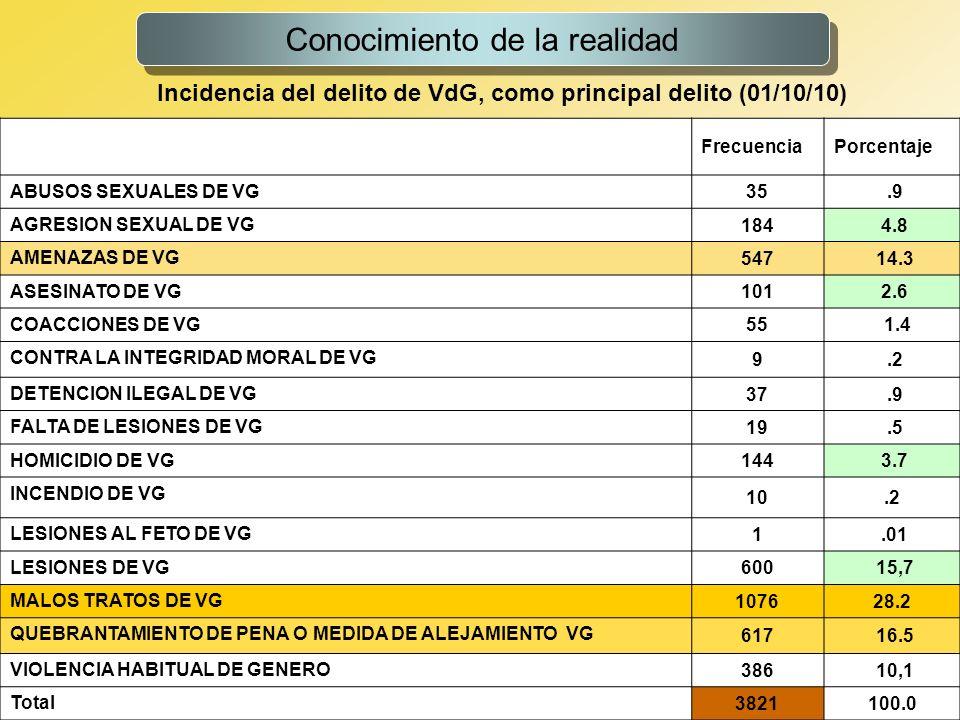 15 Formato grupal (10 a 12 internos idealmente), con atención psicológica individual complementaria.