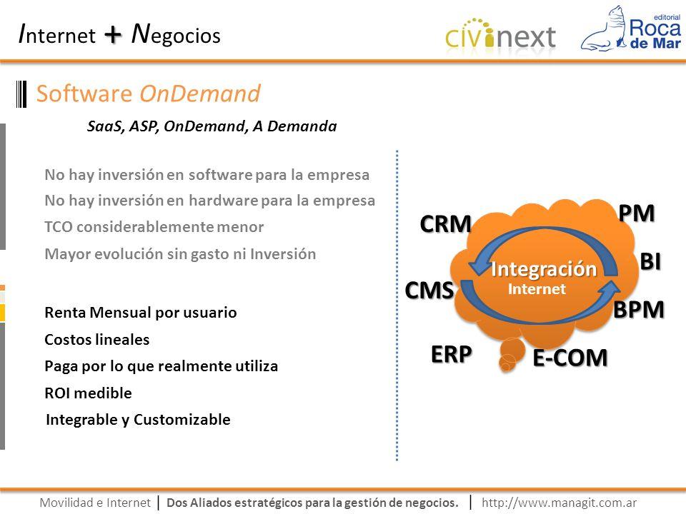 Movilidad e Internet Dos Aliados estratégicos para la gestión de negocios. | I nternet N egocios + | http://www.managit.com.ar Software OnDemand SaaS,
