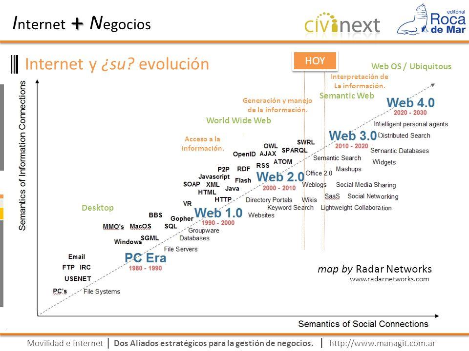 Movilidad e Internet Dos Aliados estratégicos para la gestión de negocios. | I nternet N egocios + | http://www.managit.com.ar Internet y ¿su? evoluci