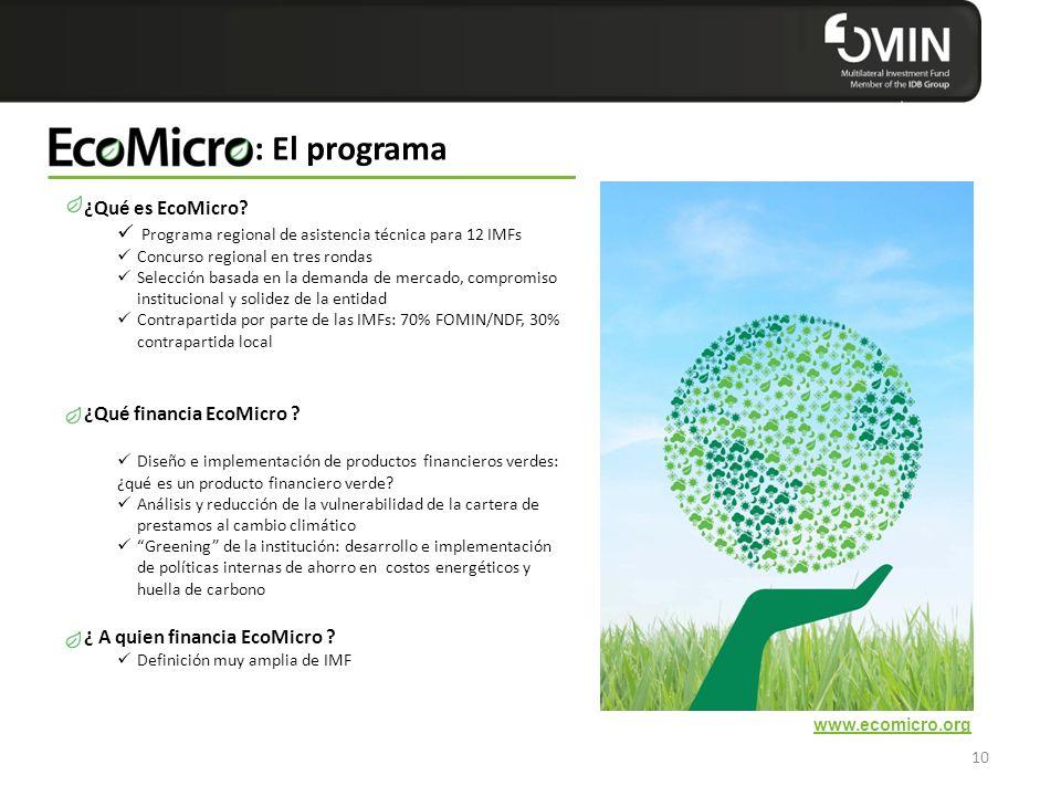 Click to edit Master title style 10 ¿Qué es EcoMicro? Programa regional de asistencia técnica para 12 IMFs Concurso regional en tres rondas Selección