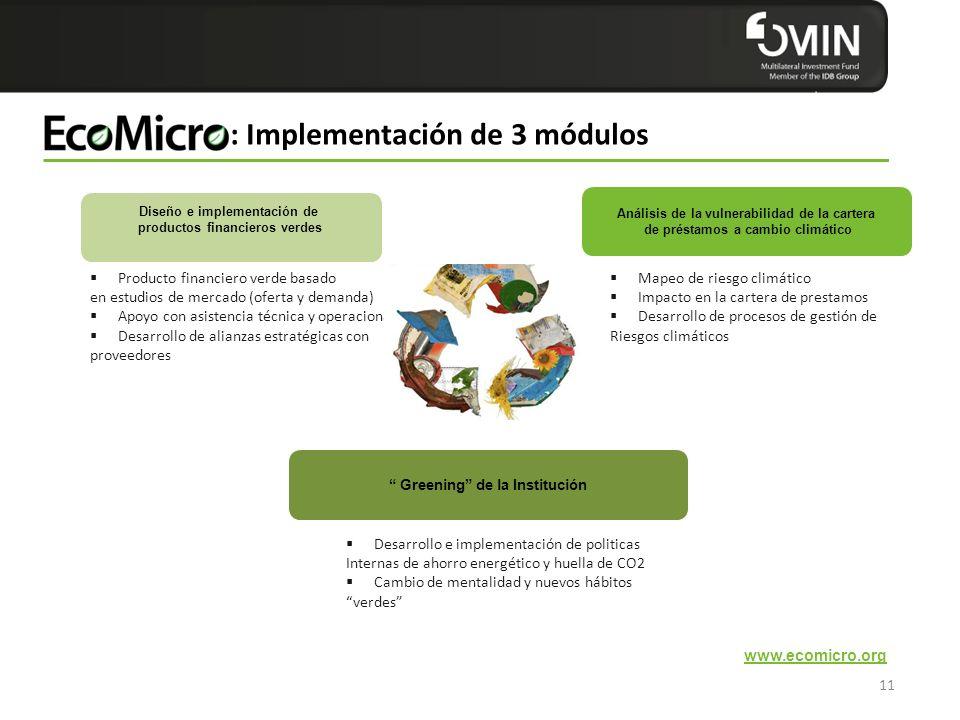 Click to edit Master title style Desarrollo e implementación de politicas Internas de ahorro energético y huella de CO2 Cambio de mentalidad y nuevos