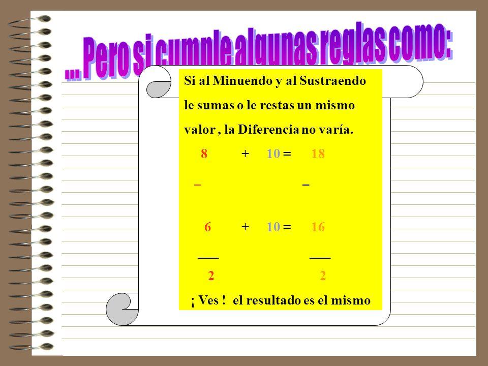 No La sustracción no tiene propiedad conmutativa ni asociativa. No se podrían aplicar. Observa: Conmutativa 10 - 4 = 6 4 - 10 = ( No se puede ) Asocia
