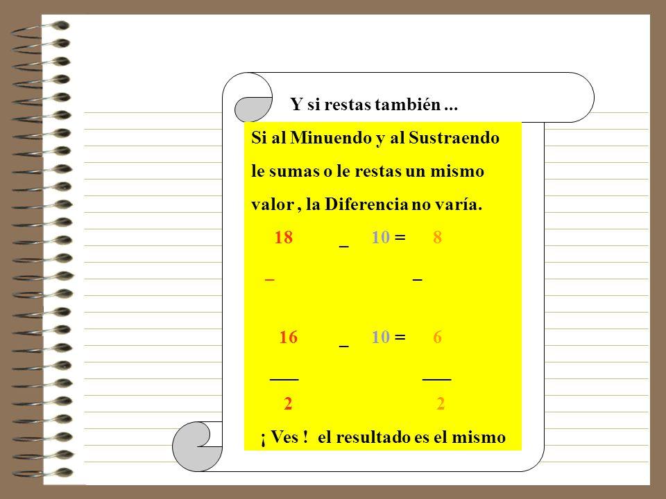 Si al Minuendo y al Sustraendo le sumas o le restas un mismo valor, la Diferencia no varía. 8 + 10 = 18 _ _ 6 + 10 = 16 ___ 2 2 ¡ Ves ! el resultado e
