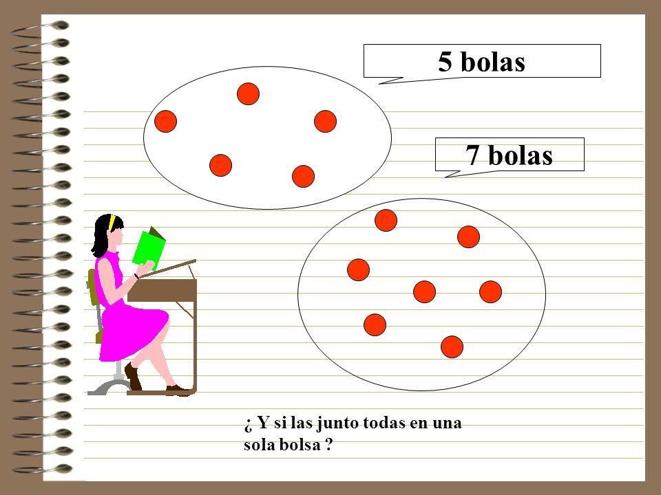Aquí pone que sirve para unir, juntar o reunir objetos de la misma clase. Por ejemplo 5 bolas rojas con 7 bolas rojas.