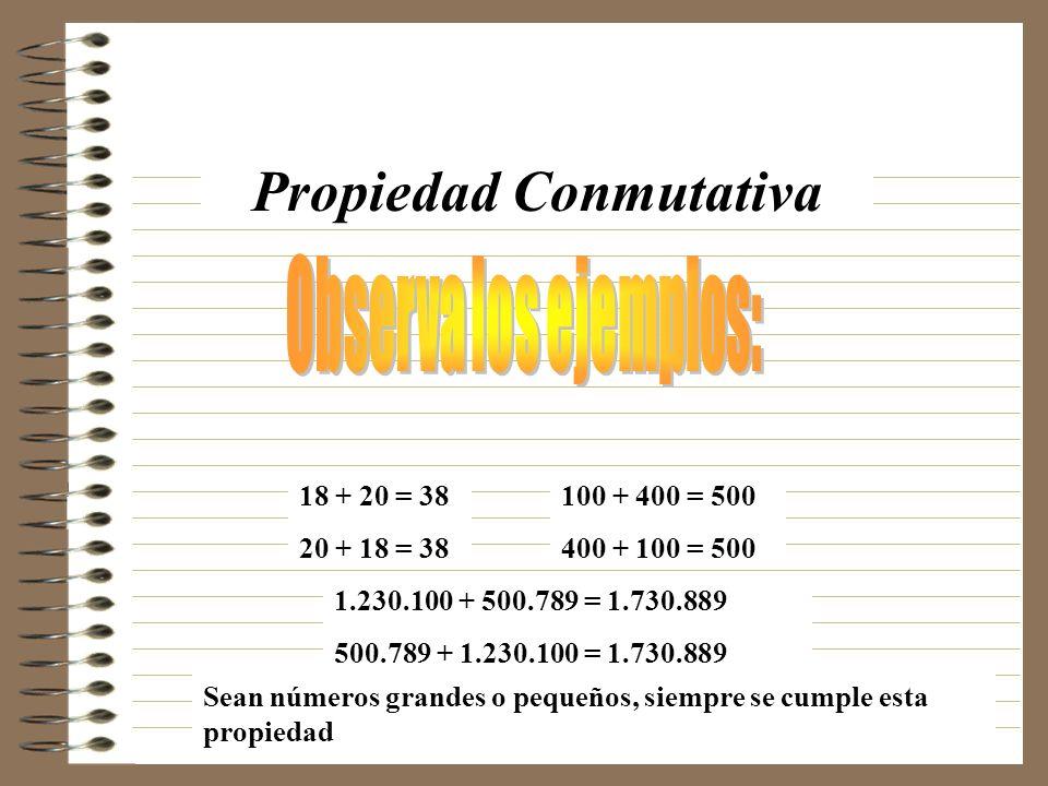 Propiedad Conmutativa 18 + 20 = 38 20 + 18 = 38 100 + 400 = 500 400 + 100 = 500 1.230.100 + 500.789 = 1.730.889 500.789 + 1.230.100 = 1.730.889 Sean números grandes o pequeños, siempre se cumple esta propiedad