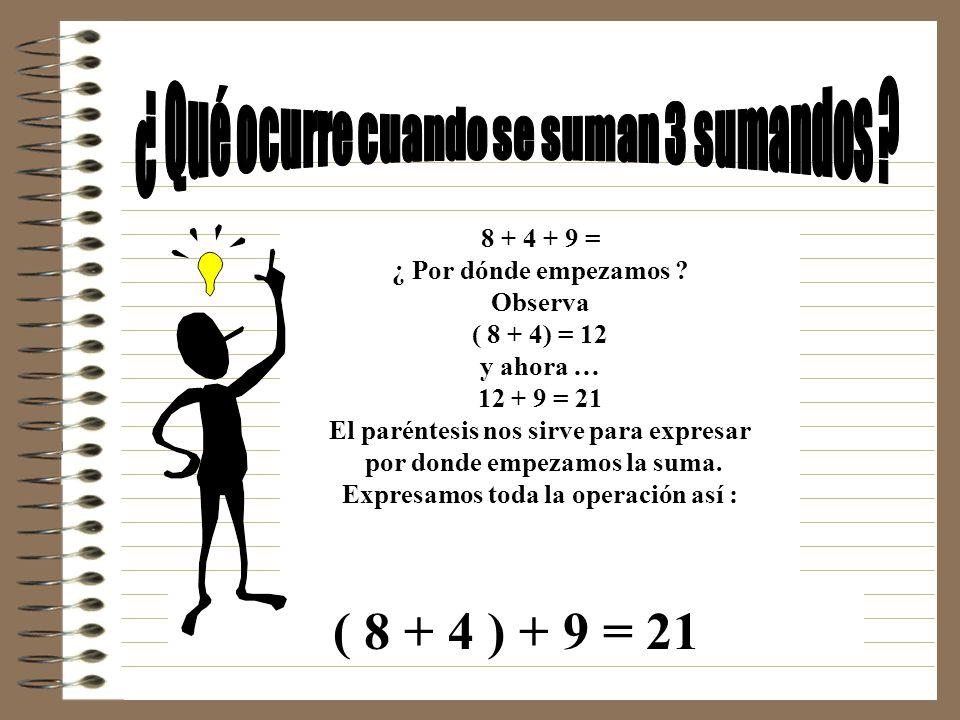 Propiedad Conmutativa 18 + 20 = 38 20 + 18 = 38 100 + 400 = 500 400 + 100 = 500 1.230.100 + 500.789 = 1.730.889 500.789 + 1.230.100 = 1.730.889 Sean n