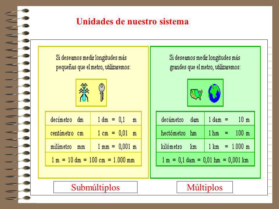 Medidas españolas de los s. XV, XVI, XVII y XVIII Avanzada: medida de superficie. cuadrado de 20 estadales de lado (67,2 m). Braza marina: 6 pies. 1,6