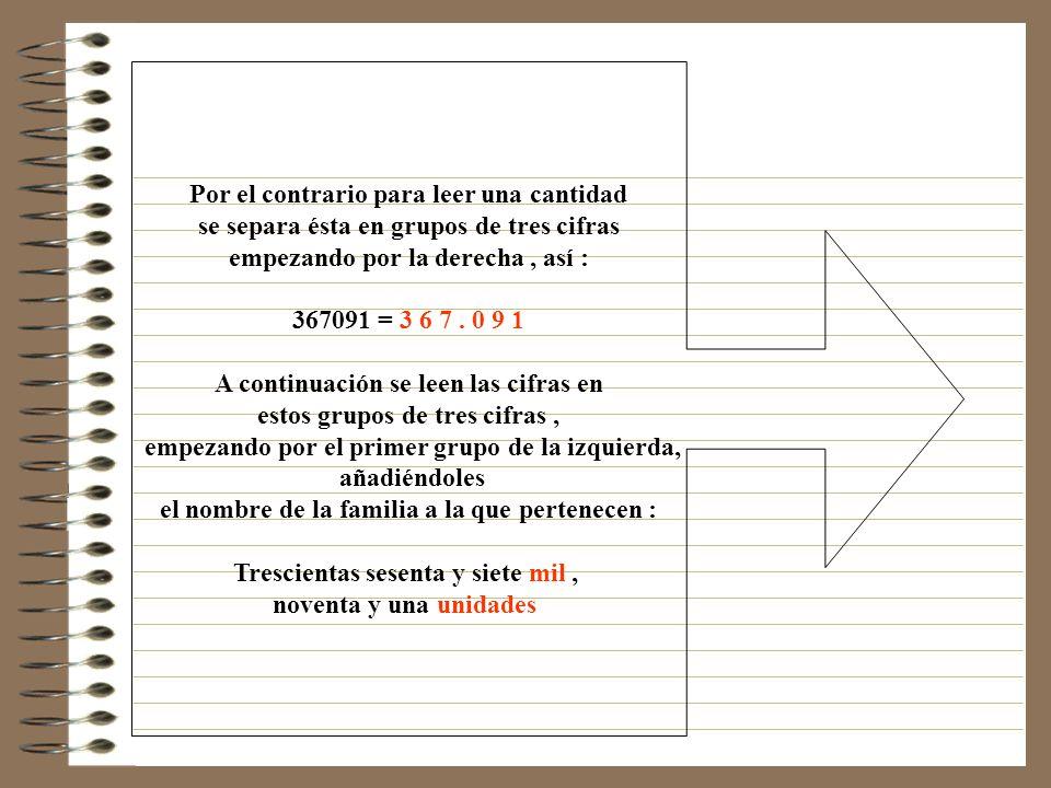 Para escribir cantidades en nuestro sistema hay que escribir cada cifra que nos dicen en su lugar correspondiente : millones, en las unidades de milló