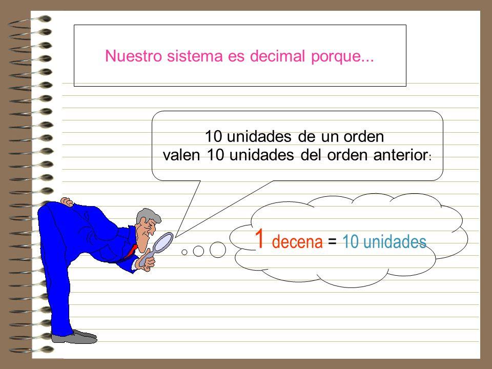 Tema 1 Sistema de numeración decimal explicado por : José Luis Marqués Lledó