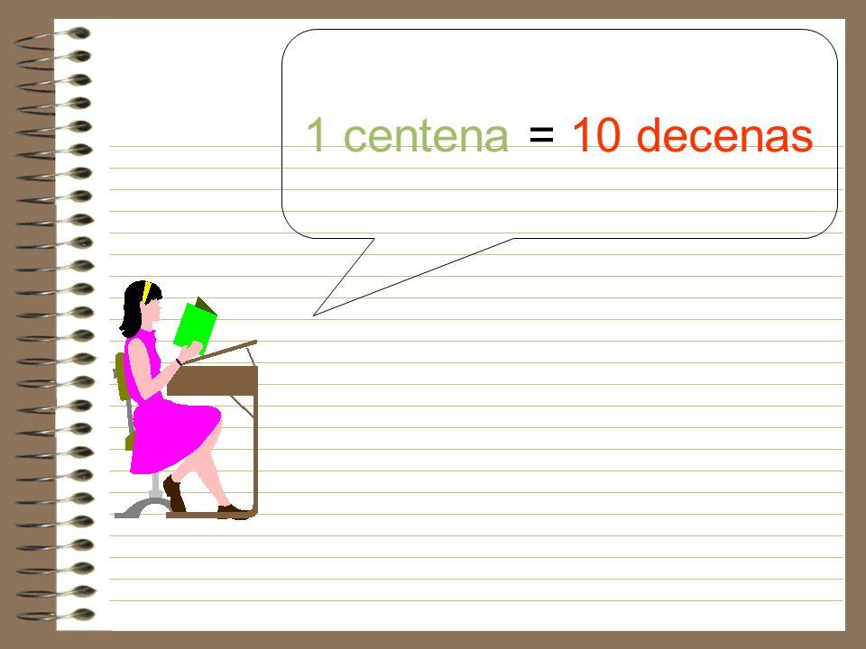 Nuestro sistema es decimal porque... 10 unidades de un orden valen 10 unidades del orden anterior : 1 decena = 10 unidades