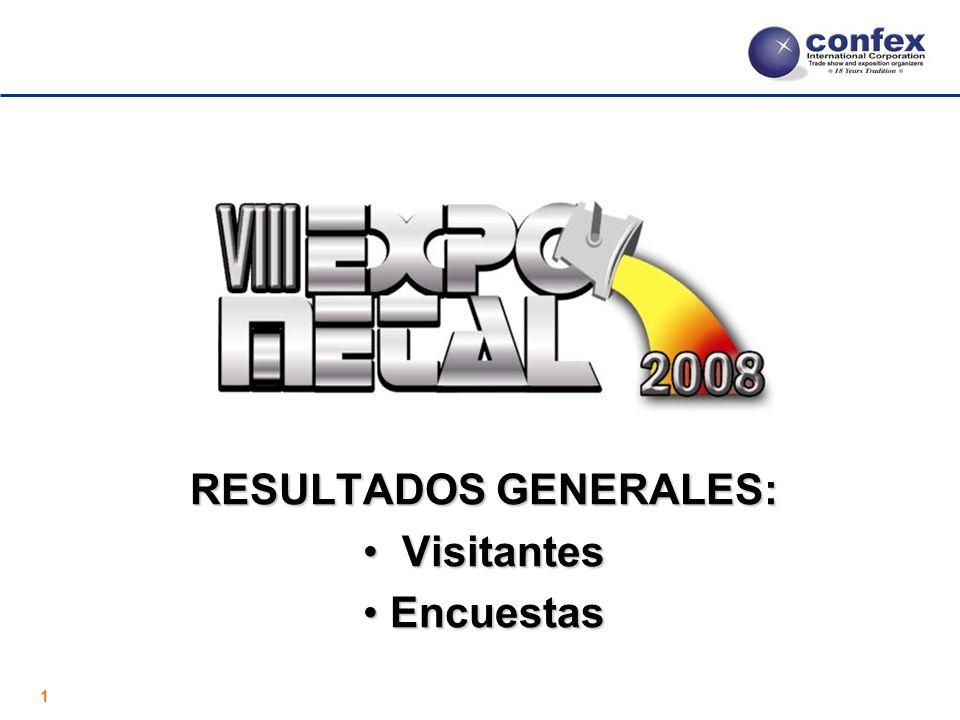 1 RESULTADOS GENERALES: Visitantes Visitantes Encuestas Encuestas