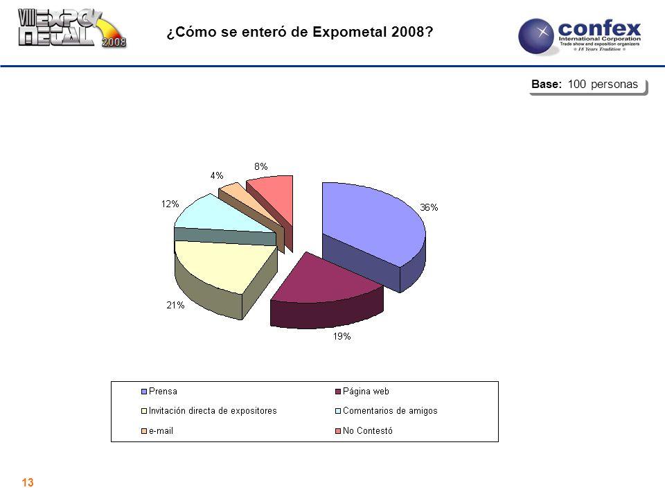 13 ¿Cómo se enteró de Expometal 2008 Base: 100 personas