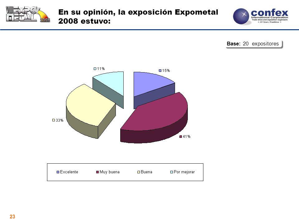23 En su opinión, la exposición Expometal 2008 estuvo: Base: 20 expositores
