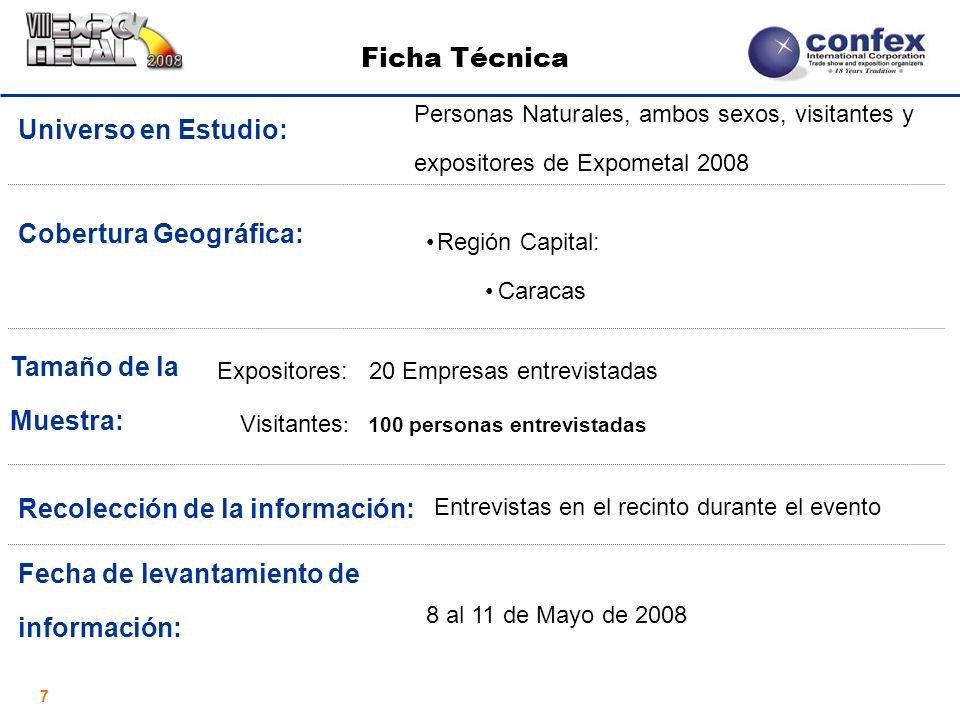 7 Cobertura Geográfica: Ficha Técnica Región Capital: Caracas Expositores: 20 Empresas entrevistadas Entrevistas en el recinto durante el evento Tamañ