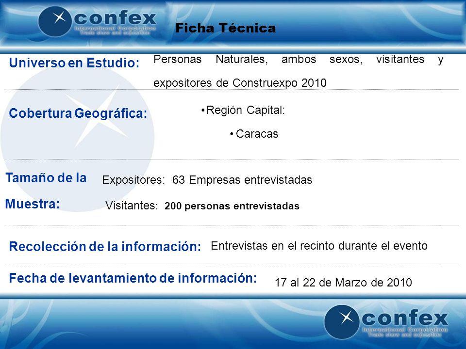 Cobertura Geográfica: Ficha Técnica Región Capital: Caracas Expositores: 63 Empresas entrevistadas Entrevistas en el recinto durante el evento Tamaño