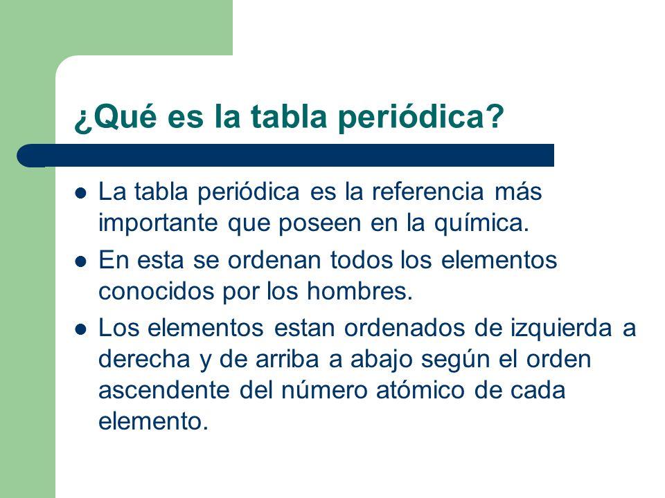 ¿Qué es la tabla periódica? La tabla periódica es la referencia más importante que poseen en la química. En esta se ordenan todos los elementos conoci
