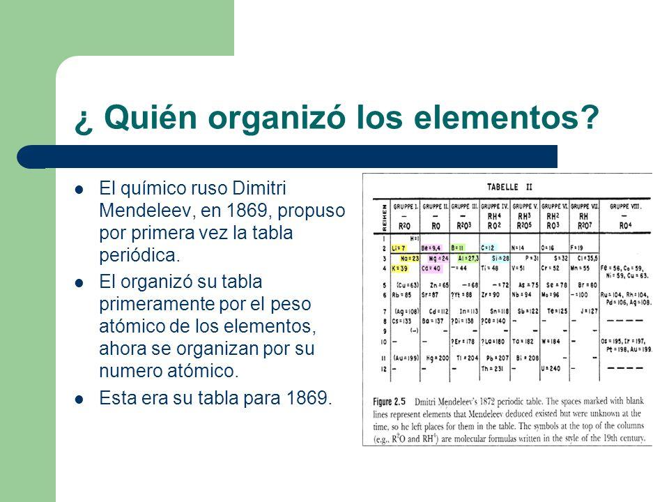 ¿ Quién organizó los elementos? El químico ruso Dimitri Mendeleev, en 1869, propuso por primera vez la tabla periódica. El organizó su tabla primerame