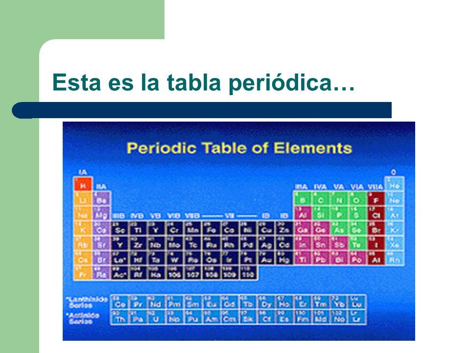 Esta es la tabla periódica…