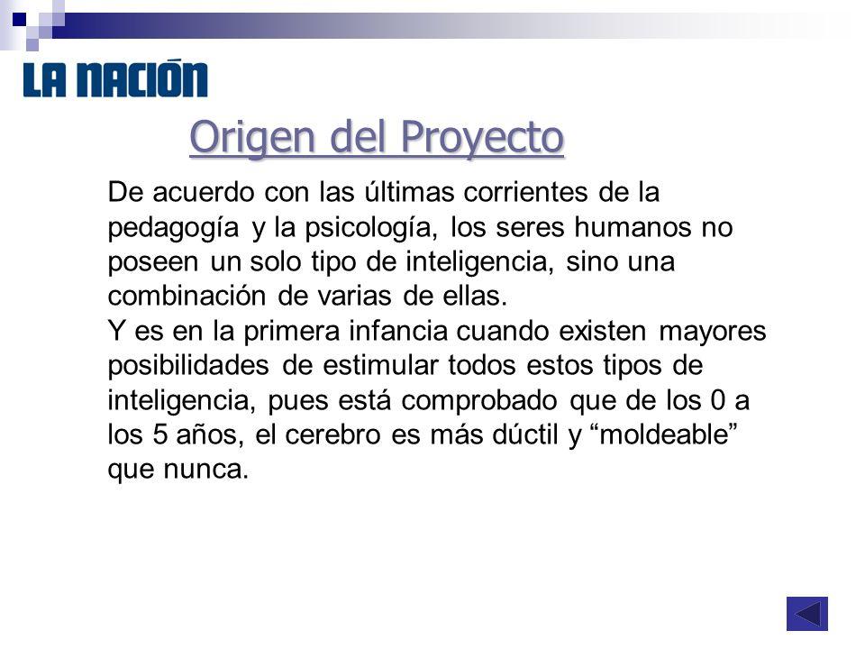 Origen del Proyecto De acuerdo con las últimas corrientes de la pedagogía y la psicología, los seres humanos no poseen un solo tipo de inteligencia, sino una combinación de varias de ellas.