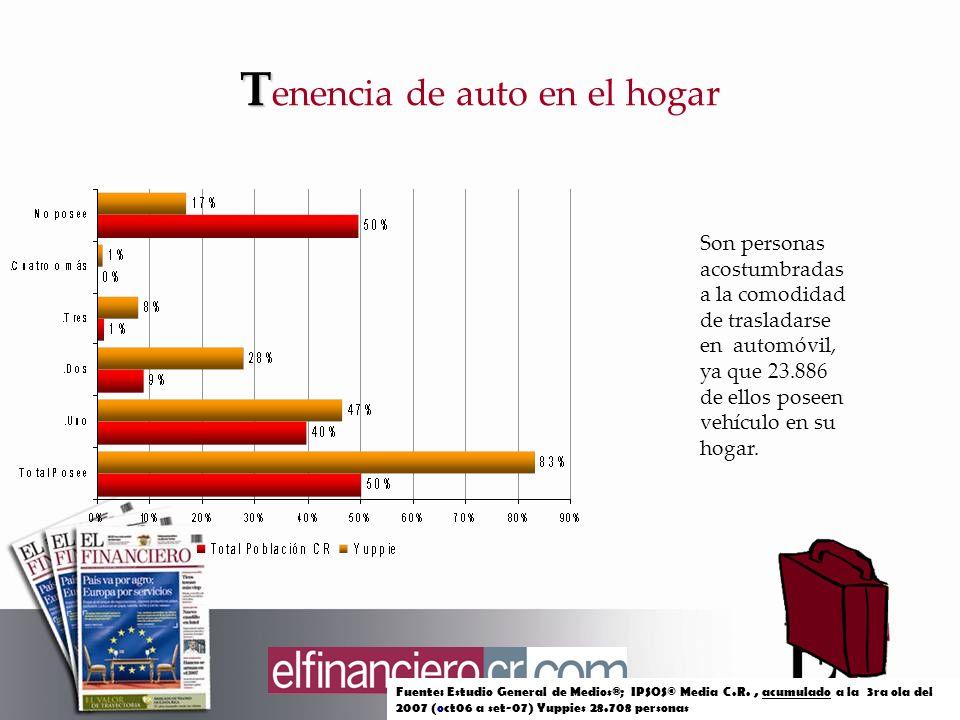 Son personas acostumbradas a la comodidad de trasladarse en automóvil, ya que 23.886 de ellos poseen vehículo en su hogar.
