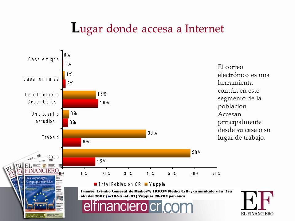 L L ugar donde accesa a Internet El correo electrónico es una herramienta común en este segmento de la población.