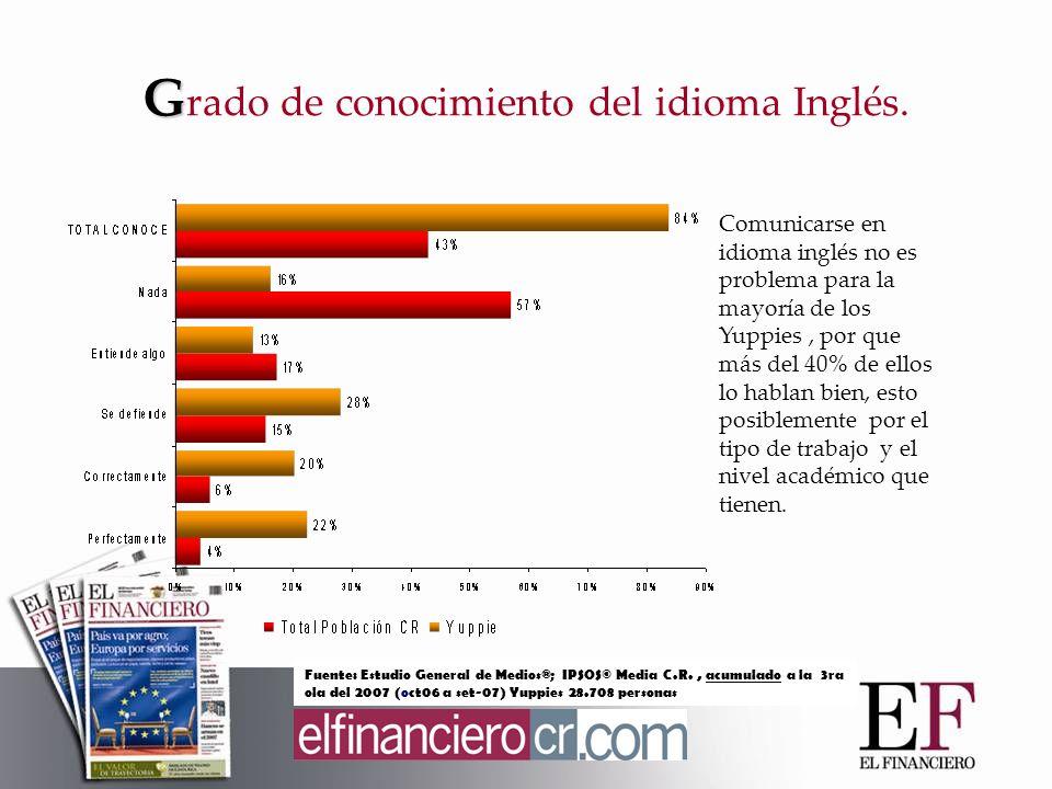 Comunicarse en idioma inglés no es problema para la mayoría de los Yuppies, por que más del 40% de ellos lo hablan bien, esto posiblemente por el tipo de trabajo y el nivel académico que tienen.