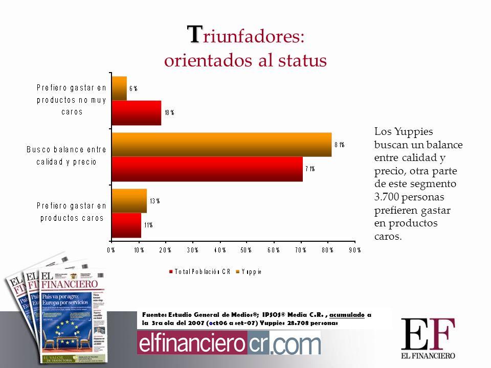 Los Yuppies buscan un balance entre calidad y precio, otra parte de este segmento 3.700 personas prefieren gastar en productos caros.