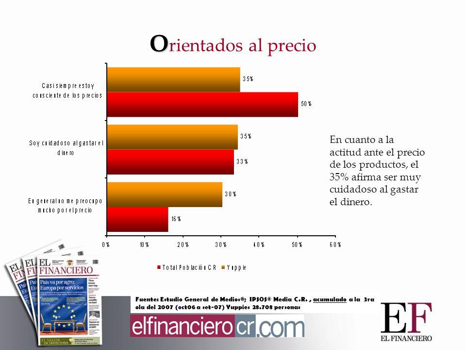 En cuanto a la actitud ante el precio de los productos, el 35% afirma ser muy cuidadoso al gastar el dinero.