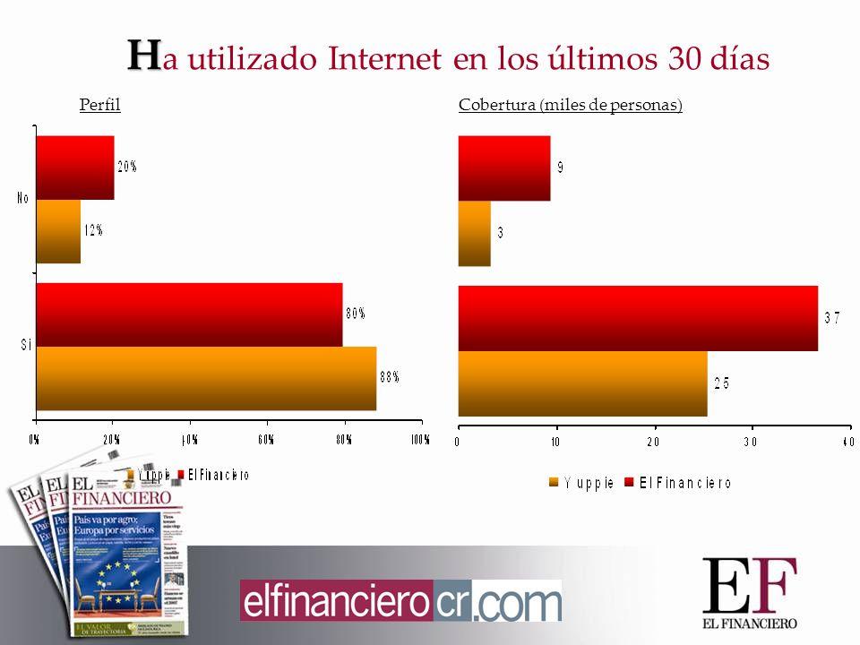 H H a utilizado Internet en los últimos 30 días PerfilCobertura (miles de personas)