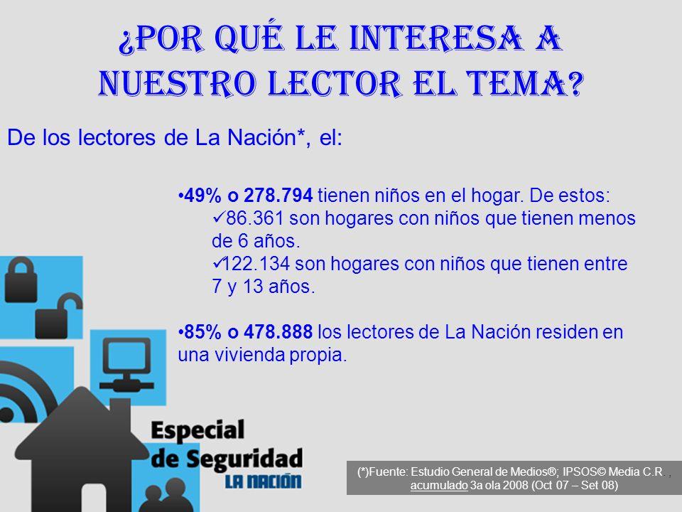 ¿Por qué le interesa a nuestro lector el tema? 49% o 278.794 tienen niños en el hogar. De estos: 86.361 son hogares con niños que tienen menos de 6 añ