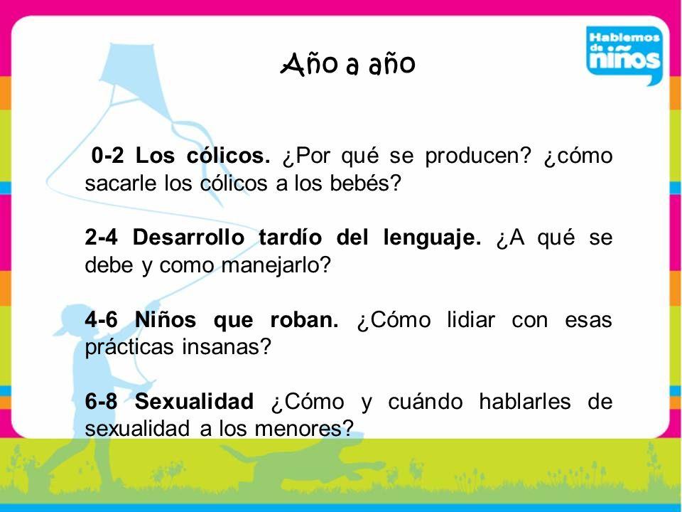 Año a año 0-2 Los cólicos. ¿Por qué se producen? ¿cómo sacarle los cólicos a los bebés? 2-4 Desarrollo tardío del lenguaje. ¿A qué se debe y como mane