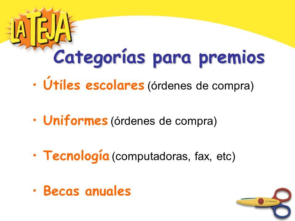 Categorías para premios Útiles escolares (órdenes de compra) Uniformes (órdenes de compra) Tecnología (computadoras, fax, etc) Becas anuales