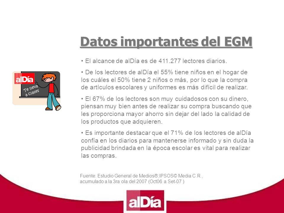 Te lleva a clases Datos importantes del EGM El alcance de alDía es de 411.277 lectores diarios.