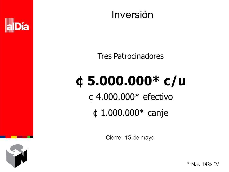 Inversión Tres Patrocinadores ¢ 5.000.000* c/u ¢ 4.000.000* efectivo ¢ 1.000.000* canje * Mas 14% IV.