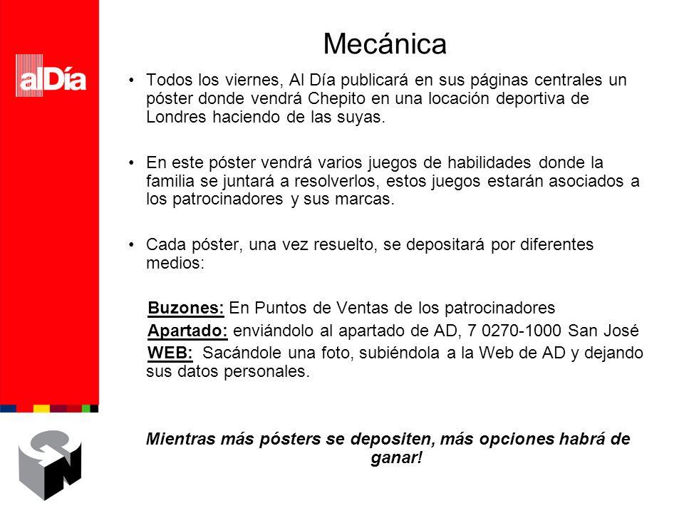 Ejemplo de Sitio de activación en WEB Patrocinador 1Patrocinador 2Patrocinador 3