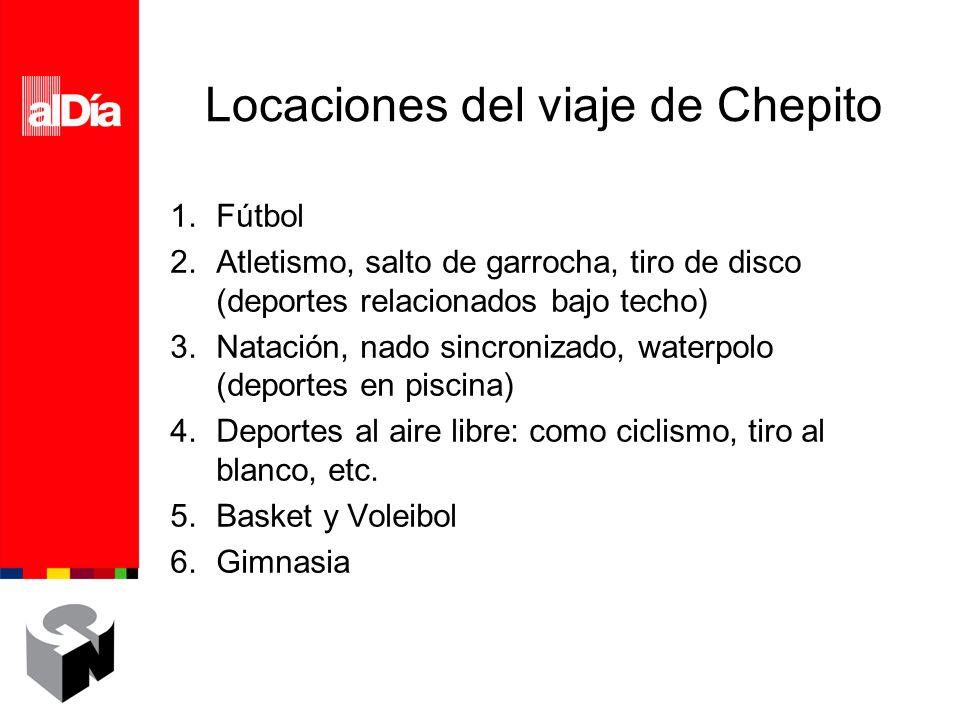 Ejemplo de póster Chepito en Londres