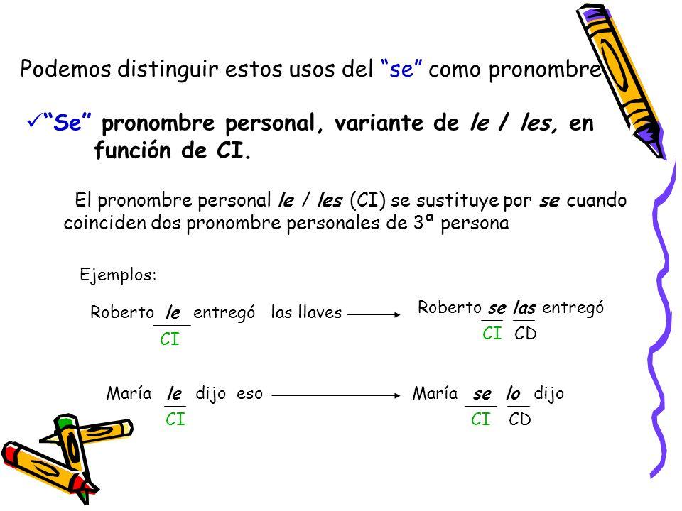 Podemos distinguir estos usos del se como pronombre Se pronombre personal, variante de le / les, en función de CI. El pronombre personal le / les (CI)