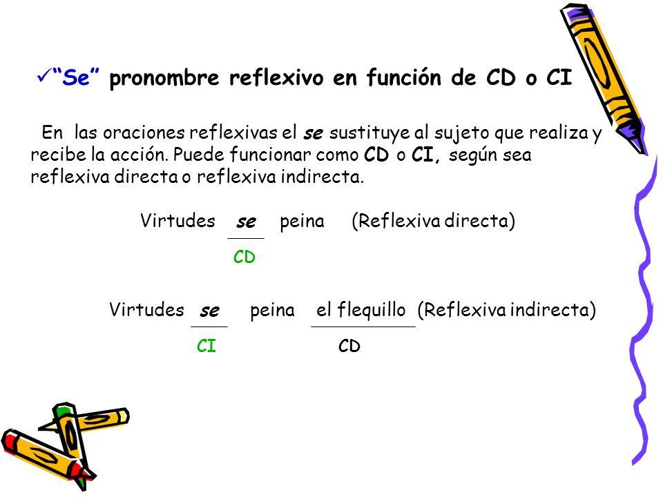Se pronombre reflexivo en función de CD o CI En las oraciones reflexivas el se sustituye al sujeto que realiza y recibe la acción. Puede funcionar com