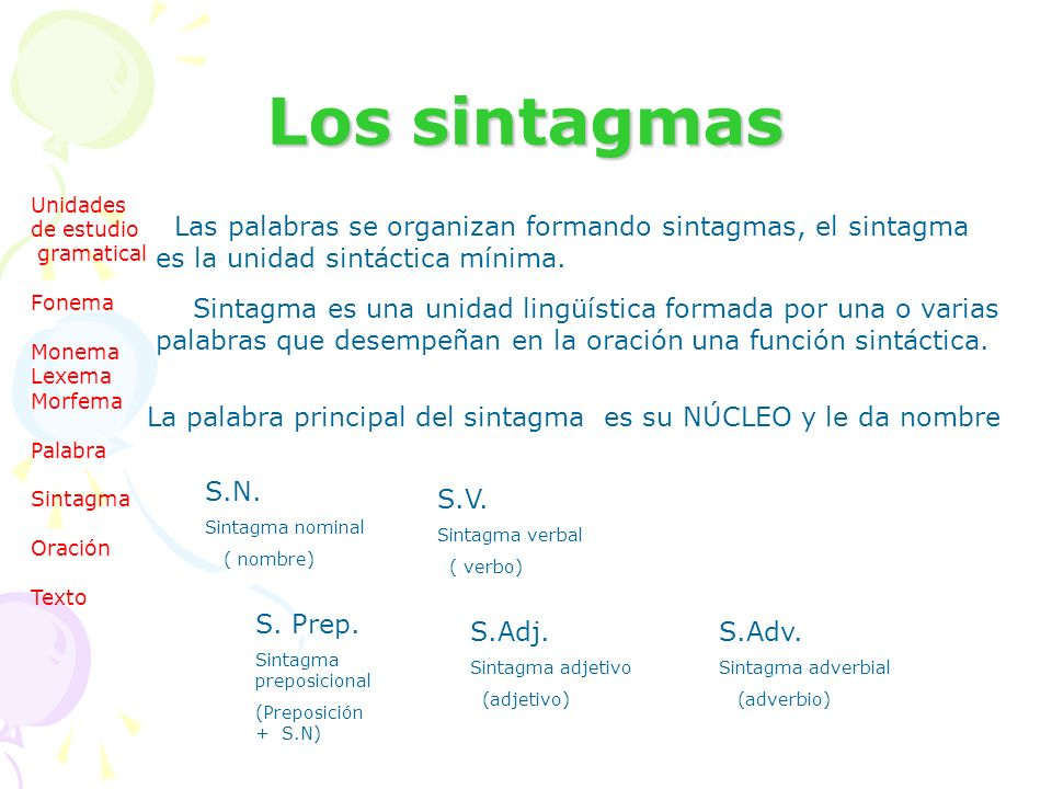 Los sintagmas Las palabras se organizan formando sintagmas, el sintagma es la unidad sintáctica mínima. Sintagma es una unidad lingüística formada por