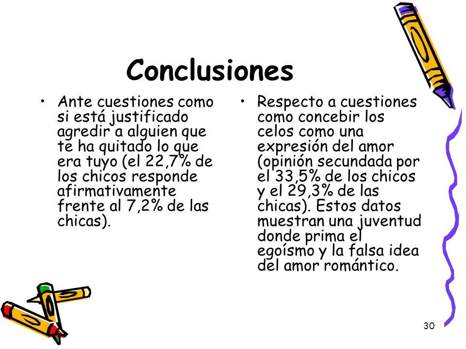 30 Conclusiones Ante cuestiones como si está justificado agredir a alguien que te ha quitado lo que era tuyo (el 22,7% de los chicos responde afirmati