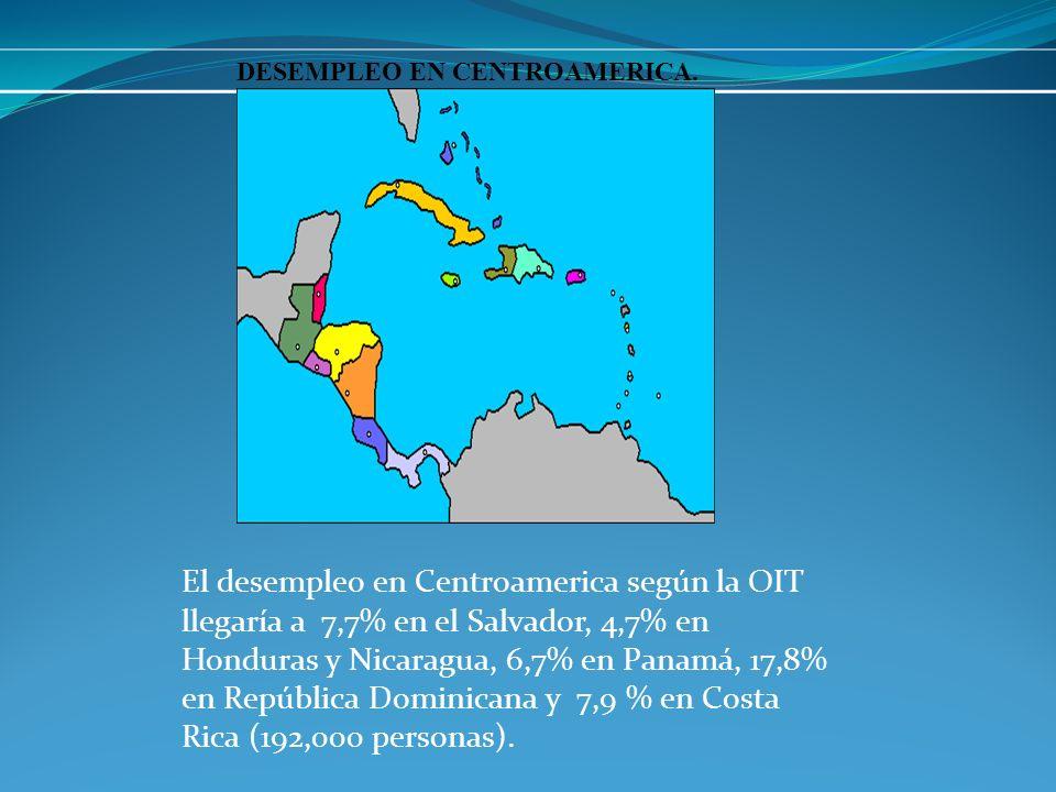 El desempleo en Centroamerica según la OIT llegaría a 7,7% en el Salvador, 4,7% en Honduras y Nicaragua, 6,7% en Panamá, 17,8% en República Dominicana y 7,9 % en Costa Rica (192,000 personas).
