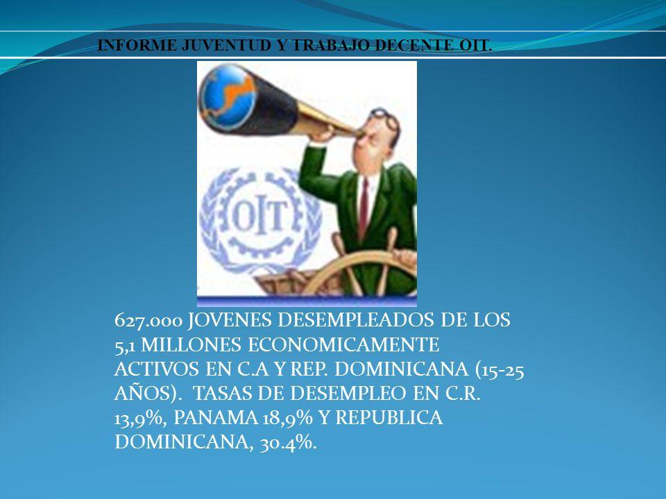 627.000 JOVENES DESEMPLEADOS DE LOS 5,1 MILLONES ECONOMICAMENTE ACTIVOS EN C.A Y REP.